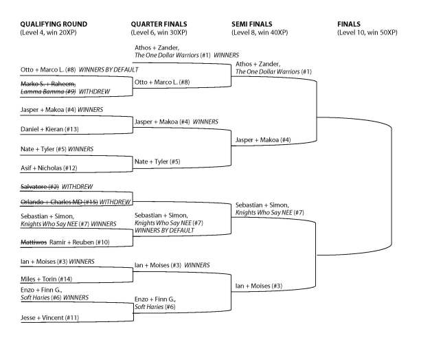 Tournament Bracket5
